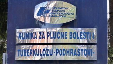 Photo of Novi smrtni slučaj u BiH: Preminuo pacijent koji je bio na respiratoru na Podhrastovima